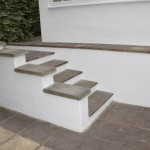 steps after painting